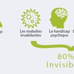 gedeas-handicap-visible-handicap-invisible